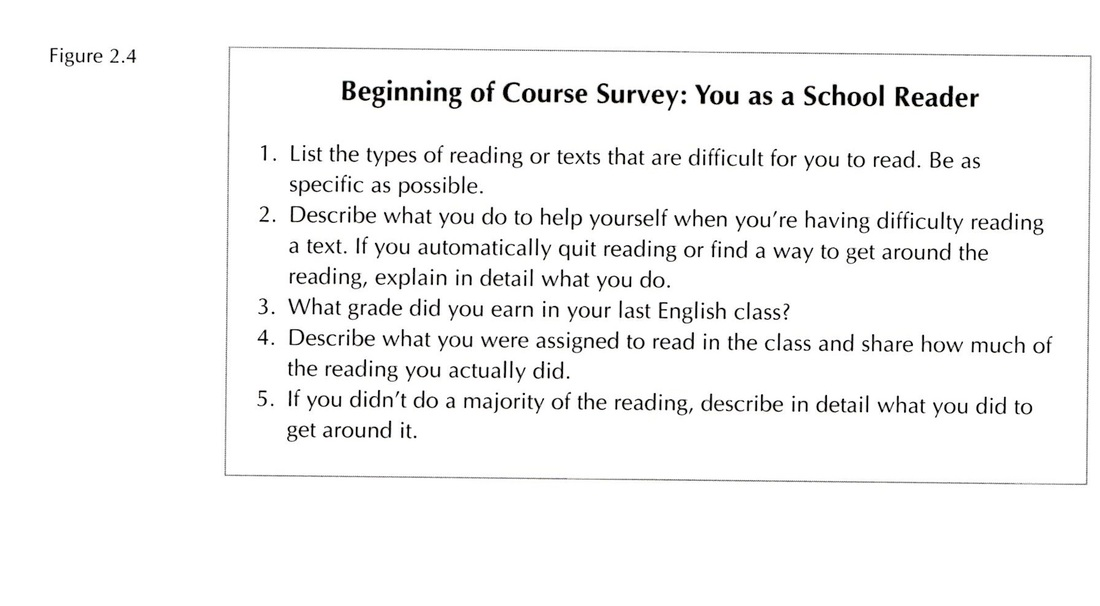 reading survey for students to take